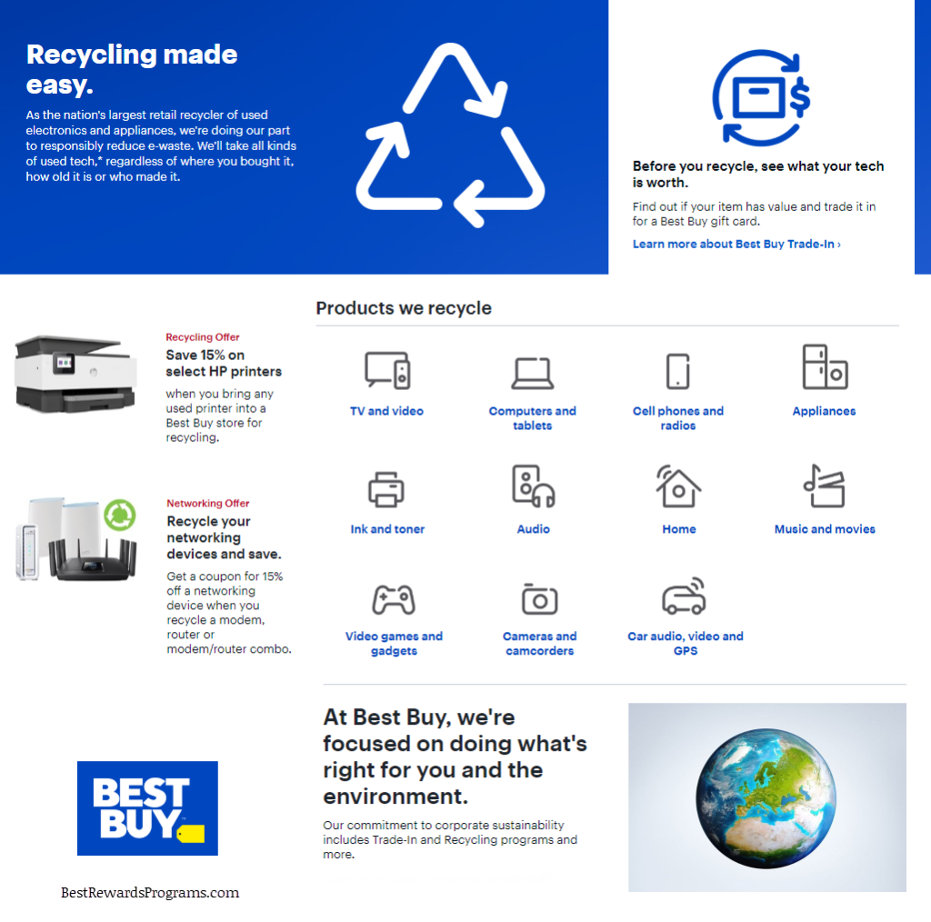 Best Buy Electronics Waste Recycling Program