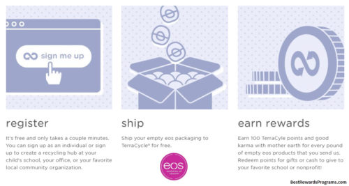 EOS Recycle Rewards Program