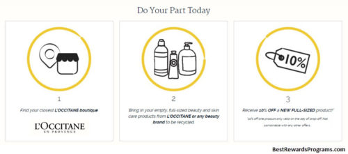 L'Occitane Recycling Rewards Program