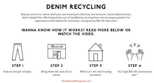 Madewell Jeans Recycling Program